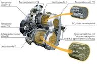 Aufbau der Abgasanlage mit NO x-Speicherkatalysator.jpg