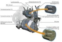 Aufbau der Abgasanlage mit SCR-System.jpg