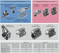 Modularer Dieselbaukasten.jpg