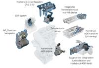 Wesentliche Bausteine der Euro-6-TDI-Motoren.jpg